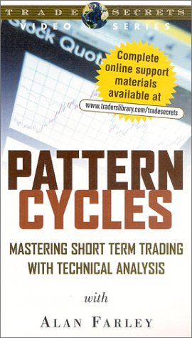 Alan Farley Pattern Cycles Mastering Short-Term Trading with Technical Analysis