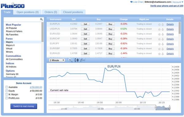 plus500_trading_platform