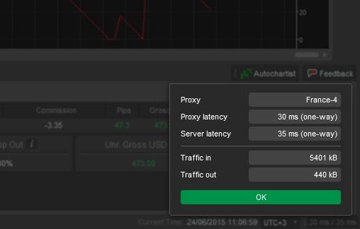 latency tester of ctrader platform