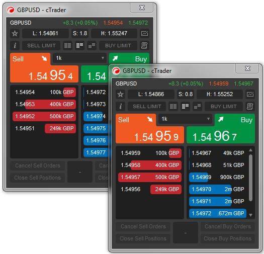 ctrader's market watch