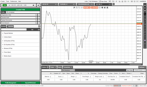 Kawase trading platform: its own cTrader