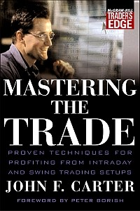 John Carter Mastering the Trade