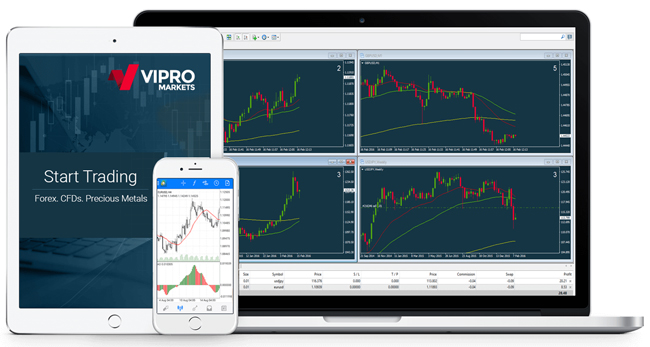 Vipro Markets Review
