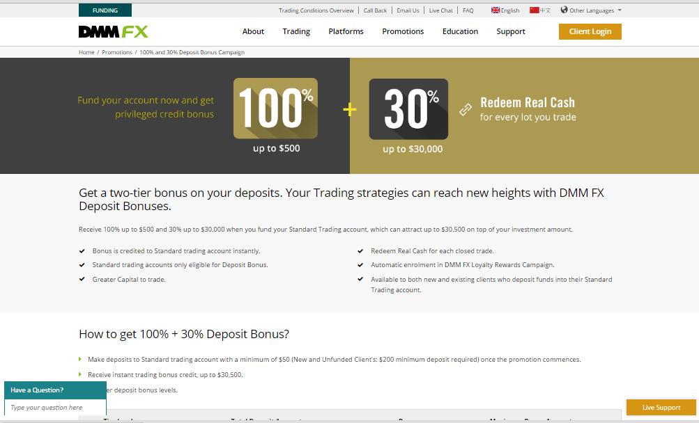 DMM FX Deposit Bonus