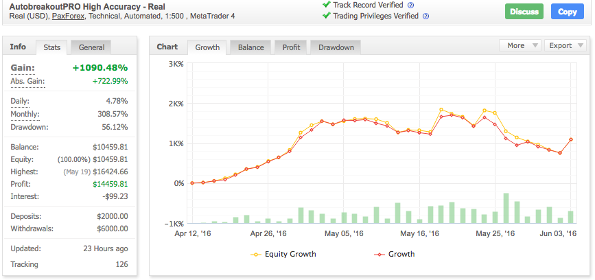 Algoritmos de trading específicos