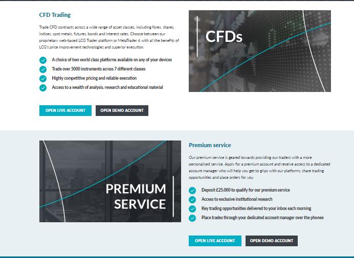 london capital group platform