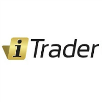 itrader scam broker