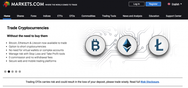markets.com home