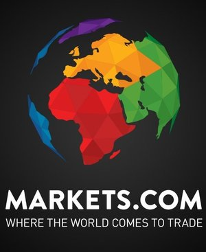 Markets.com Review